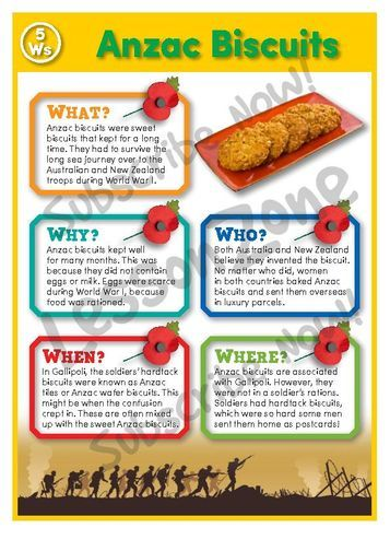 ANZAC Biscuits – What is their story?