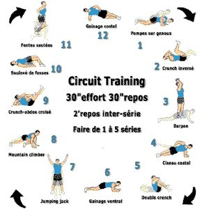musculation au poids de corps en circuit - faire de 1 à 5 séries.