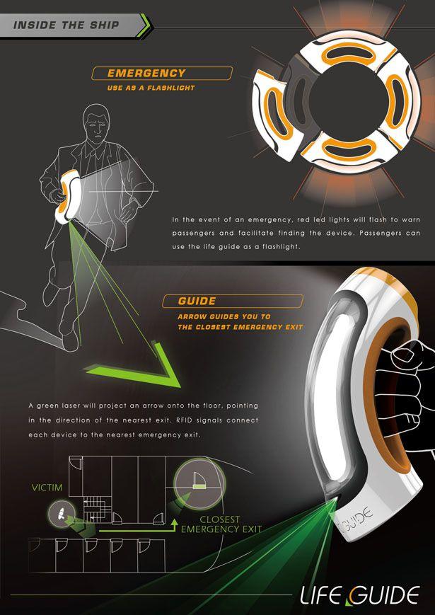 Life Guide Emergecy Light Source by Huang-yu Chen