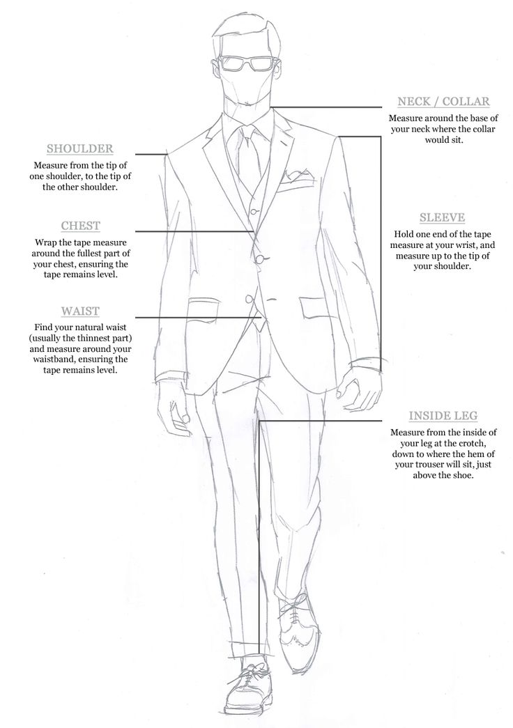 Men's Size & Fit Informational Chart. Handy sizes 30′-44′ and XS-4XL.  This is a…