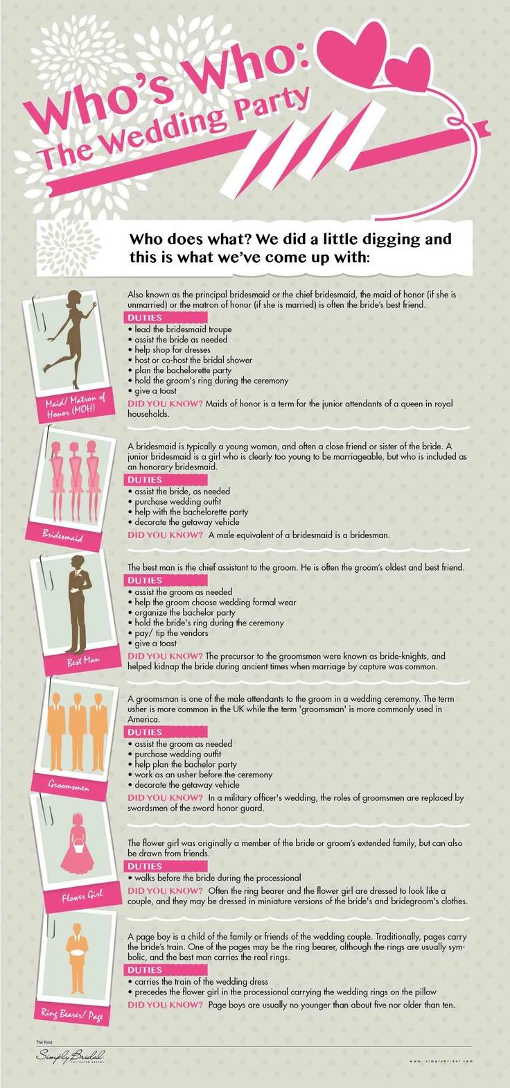 22 best wedding planning checklist images on pinterest weddings