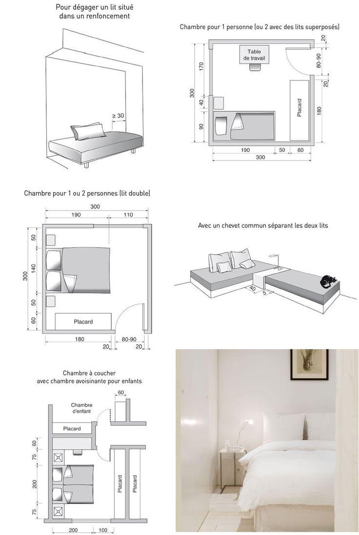 LES RÈGLES D'OR POUR BIEN AMÉNAGER UNE CHAMBRE La configuration architecturale, l'espace disponible, le profil des habitants, le choix des meubles et leur disposition, il convient de répondre à de multiples critères parfois très personnels. Mais il existe tout de même certaines règles d'agencement élémentaires à suivre pour optimiser chaque pièce.