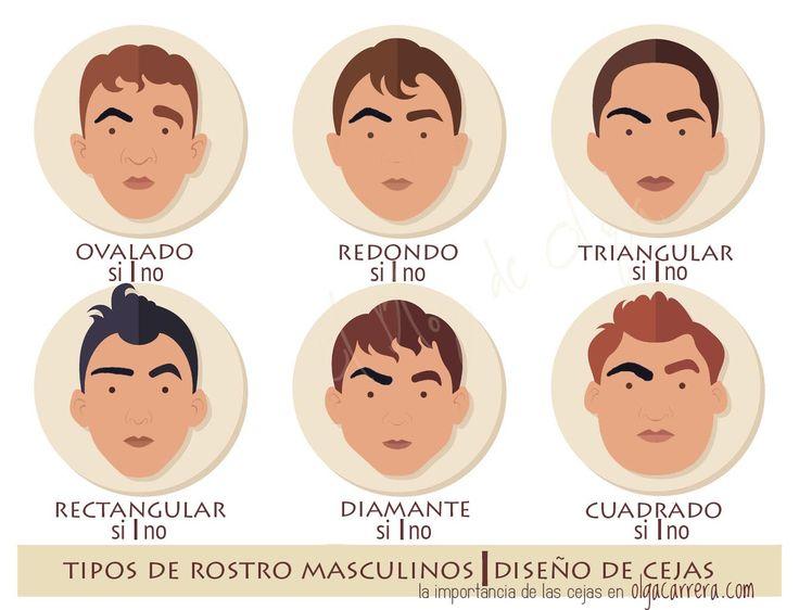 Cejas y chicos. Más sobre la depilación de cejas masculina con hilo, y recomendaciones para é.