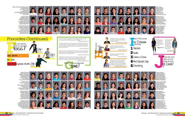 2019 Ridgeview Middle School, Round Rock, Texas in 2020