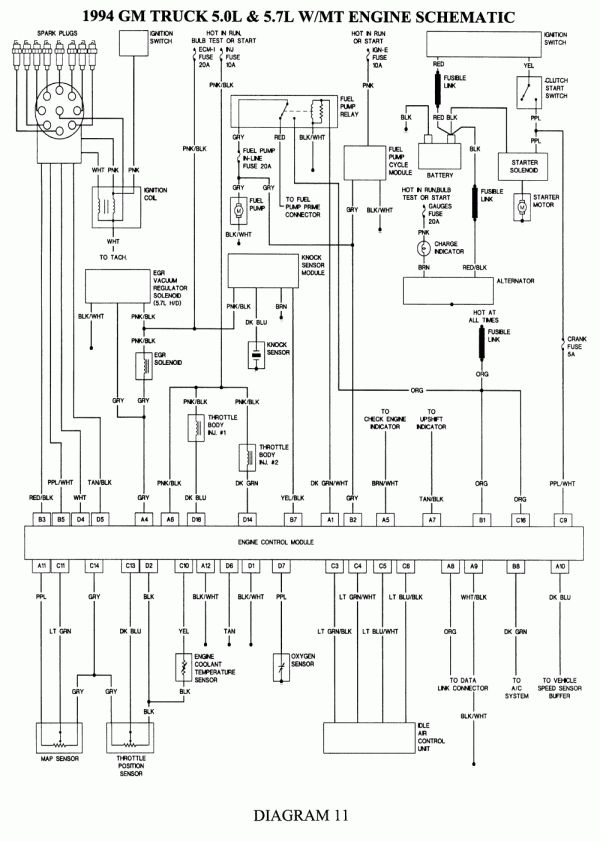 10+ 1994 gmc sierra v6 full engine wiring diagram - engine diagram -  wiringg.net in 2020 | chevy trucks, chevy 1500, electrical diagram  pinterest
