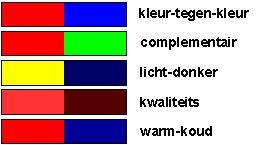 Beeldaspect kleur op kunstkijker.org met 2 oefeningen over kleur