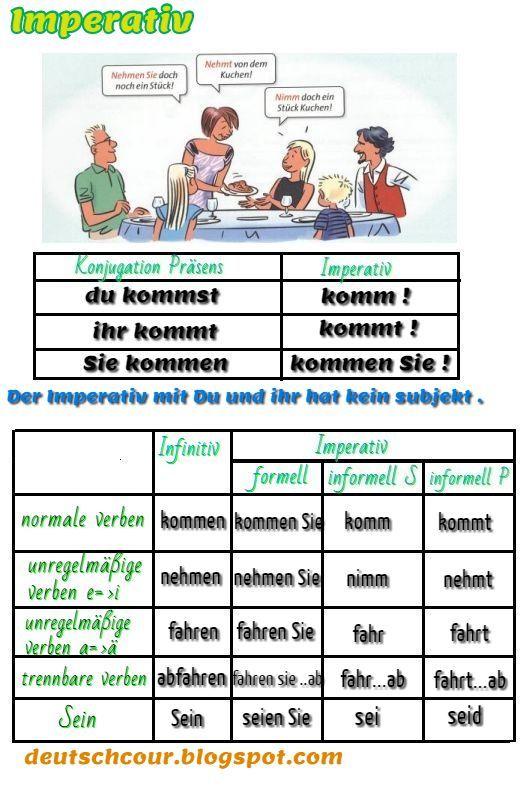 deutsch lernen imperativ german deutsch lernen deutsch und deutsche grammatik. Black Bedroom Furniture Sets. Home Design Ideas