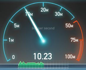 How Fast is Your Internet Connection? Find Out With These Sites: Speedtest.net Internet Speed Test
