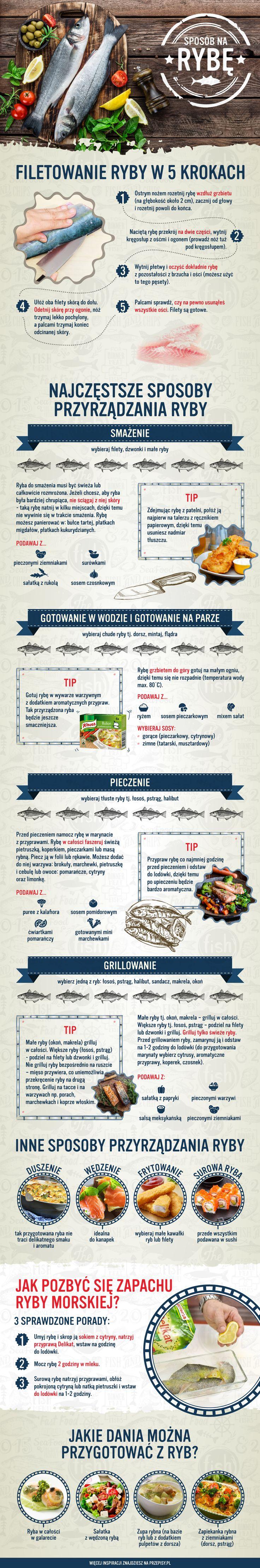 Jak przygotować rybę? #fish #infographic #cooking