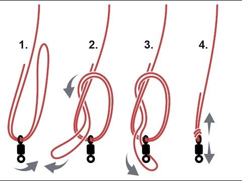 Palomar knot The Best Fishing Knot - The Strongest Knot for Braided Line - How to Fish channel - YouTube