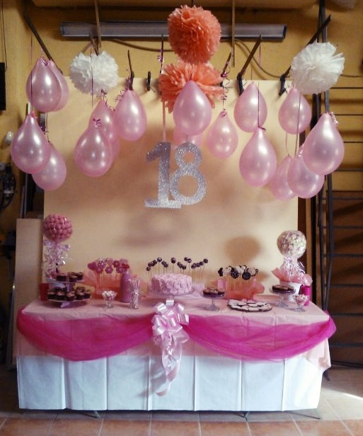 My petit fashion world my sister 39 s 18 birthday party for 18th birthday decoration