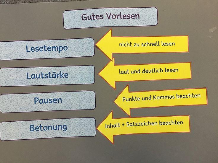 """Plakat """"Gutes Vorlesen"""" (www.die-tigerklasse.de Blog Feed)"""