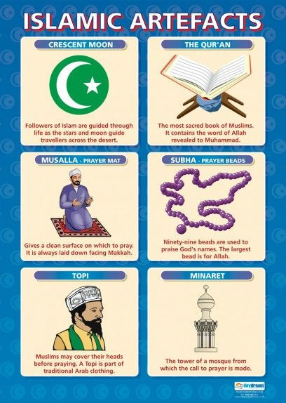 Islamic Artefacts Poster | Studies of Religion | Pinterest ...