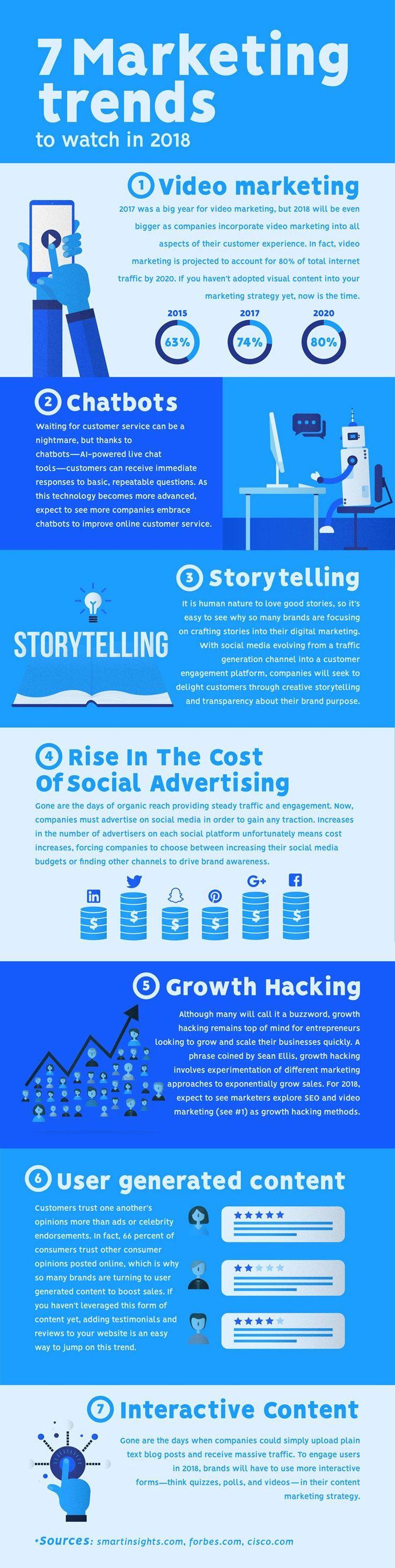 7 Digital Marketing Trends to Watch in 2018 (Infographic) #digitalmarketing