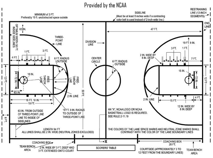 Regulation key using suncoat landscape pinterest for How to build your own basketball court