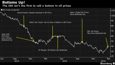 A Short History of Unsuccessfully Calling a Bottom in Oil: Chart - Bloomberg Business