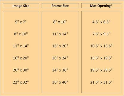 standard frame sizes and matte openings