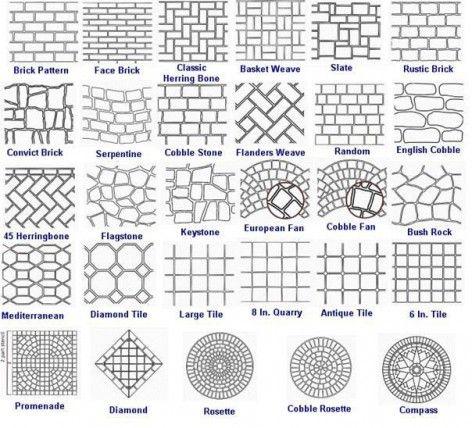 Natural Tile Patterns Algebra