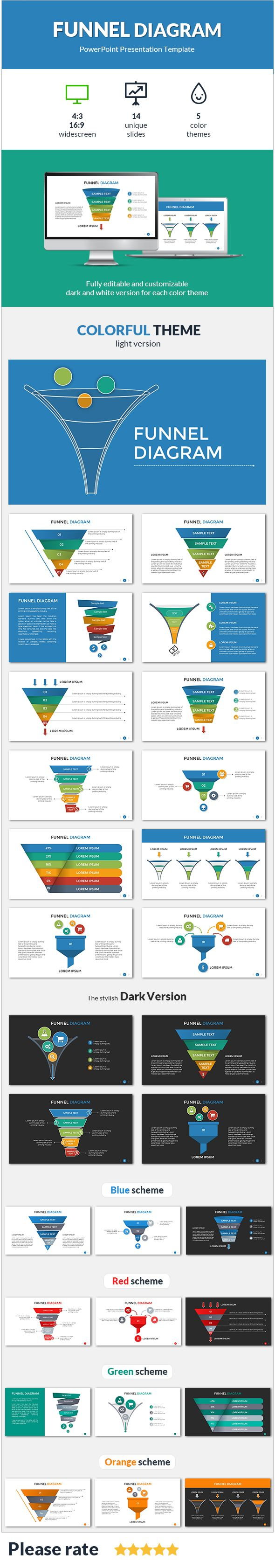 Funnel Diagram Presentation Template (PowerPoint Templates)