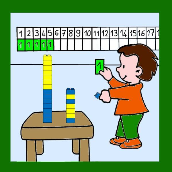 Rituel numération