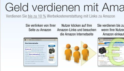 Affiliate Marketing Oder Amazon Fba