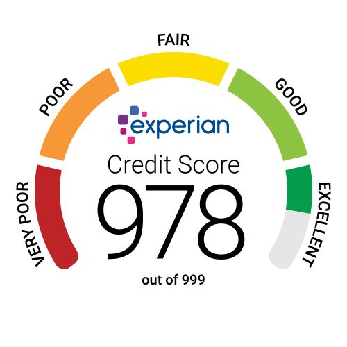 Your Experian Credit Score is 978 out of 999