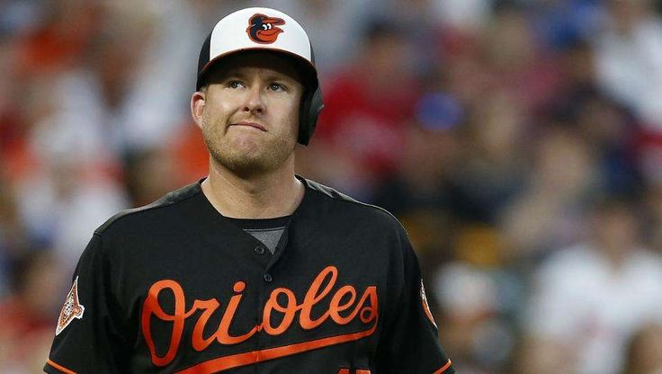 The 10 worst hitters of 2017 (so far)  -  April 28, 2017:       8. Mark Trumbo, Baltimore Orioles (OPS+: 39)  -    1 HR, 6 RBIs, .190/.229/.266  -       Baltimore Orioles slugger Mark Trumbo has begun his new three-year, $37.5 million deal in miserable fashion. (Getty Images)