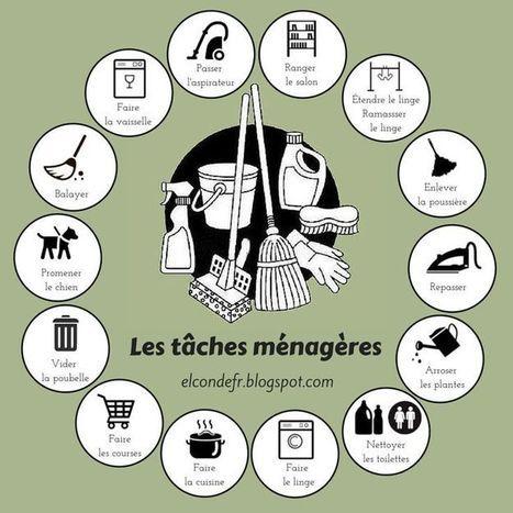 French Words   Ressources visuelles de FLE   Scoop.it