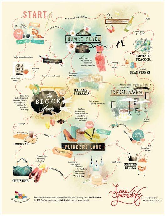 Melbourne walk map