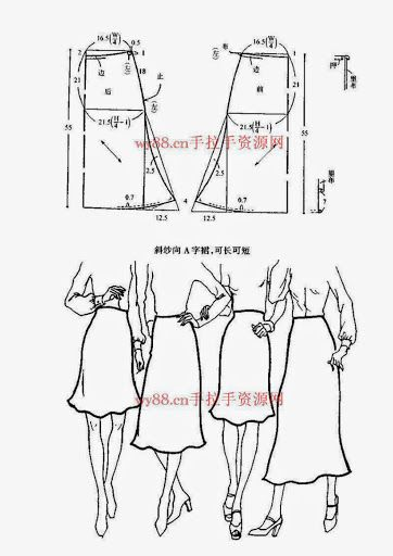 Chinese method of pattern making - skirts - SSvetLanaV