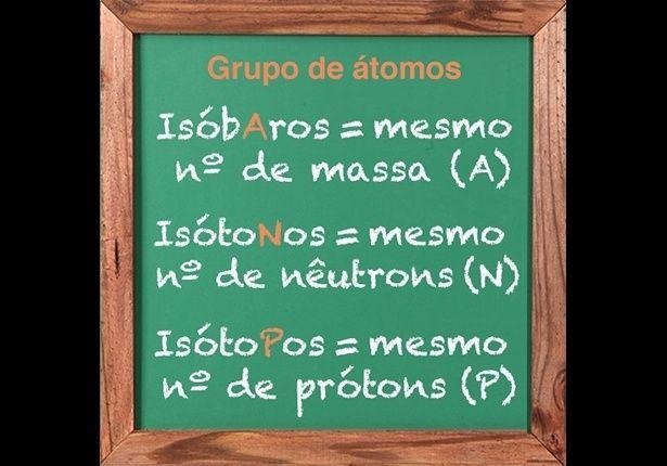 QUÍMICA (Grupos de átomos): As pessoas são identificadas por números como RG, CPF e outros, certo? O mesmo acontece com os átomos. Nesse caso, eles se diferenciam pelo número de prótons, nêutrons, elétrons e de massa (prótons   nêutrons). Quando apresentam o mesmo número de um desses elementos são classificados como isóbaros, isótonos ou isótopos