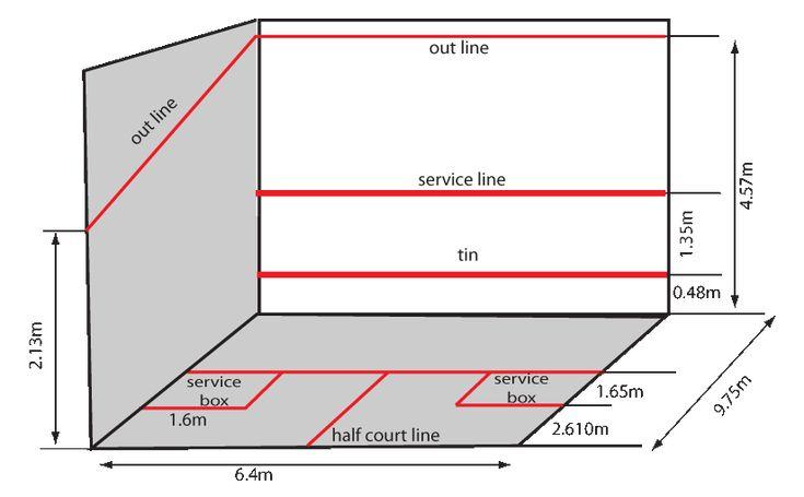 Sports association details squash court pinterest for Sport court dimensions