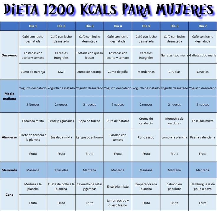 clubdedietas.com wp-content uploads 2016 05 1200-mujeres.jpg