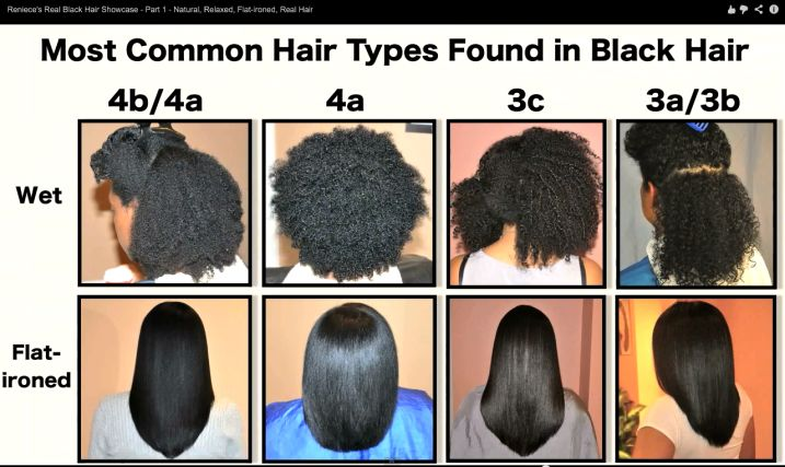 Different Type Of Natural Hair Textures