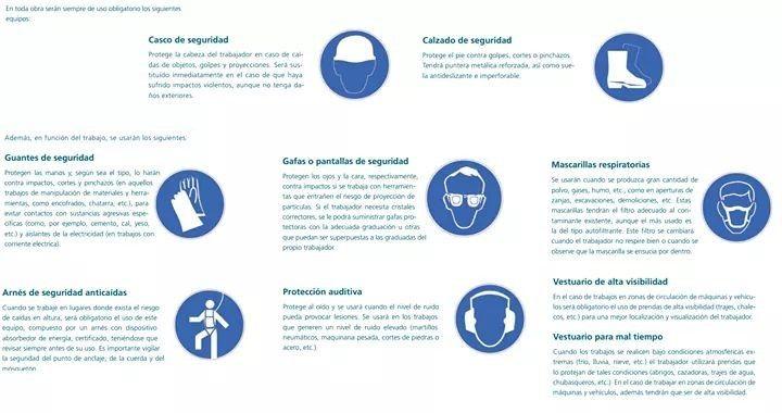 Seguridad E Higiene En 2020 Seguridad E Higiene Seguridad Y Salud Laboral Evaluacion De Impacto Ambiental