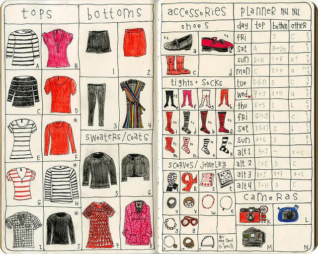 I totally do this - but this is so cute and well organized.  Check out the others on Bugheart's Flickr stream  travel planner: paris 2010 by bugheart, via Flickr