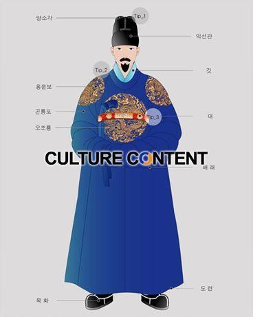 조선시대곤룡포를입은왕_태조명칭세부도