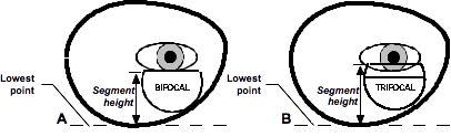 Optician's Handbook