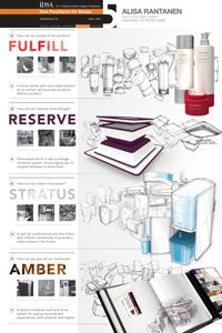11 best images about Poster for product on Pinterest   Behance ...