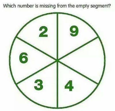 Which Number is missing from the empty segment?