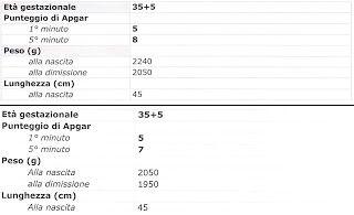 Informazioni  nel  web: L'indice APGAR