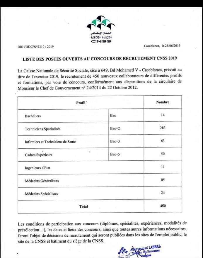 Concours De Recrutement Pour Cnss 450 Postes Recrutement Securite Sociale Concours