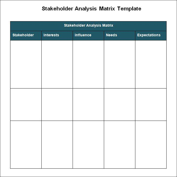 Stakeholder Maps Editable Powerpoint Templates Map Stakeholder