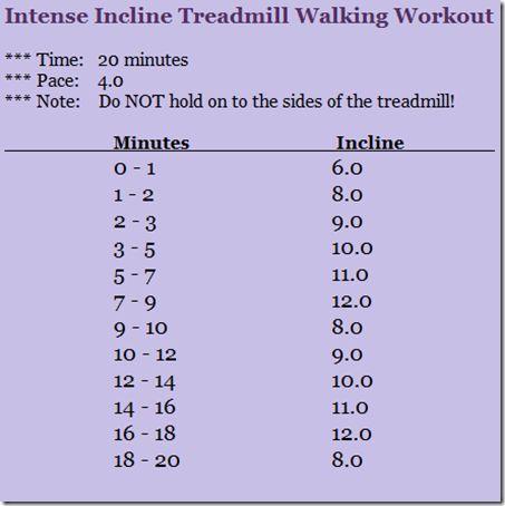 20-Minute Intense Incline Treadmill Walking Workout