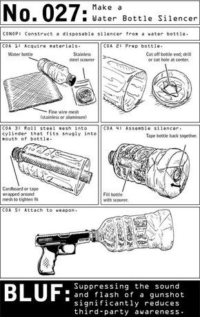 26 best when shtf images on pinterest alternative energy 100 deadly skills part iii infrastruct warning these skills are called deadly for a reason these skills not only can pose a danger to others but they solutioingenieria Images