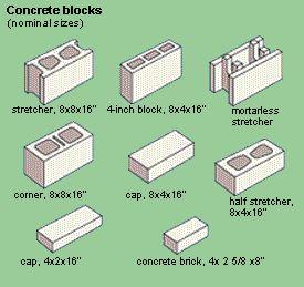 concrete cinder blocks