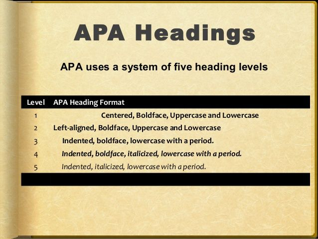 heading essay apa Apa essay style format the acronym apa stands for american psychological association each of the pages of your essay must have a heading.