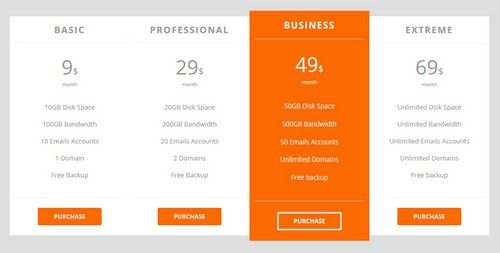 Clean/minimalist pricing table with strong color for emphasis.