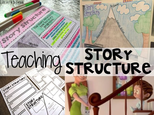 Life in Fifth Grade: Teaching Story Structure