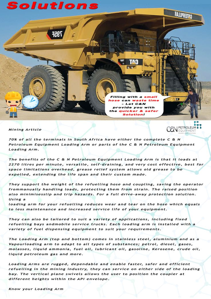 MINING 📢📝 Are you using the right equipment? 🤔❓